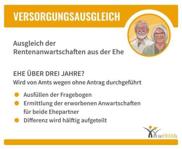 Vorteile Heiraten Wegen Kind Schweiz - coole